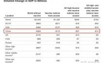 国家卫健委称新冠疫苗为全民免费提供,这一成本会有多大?